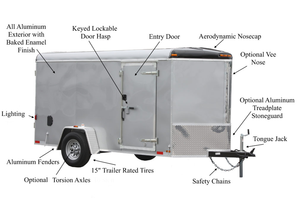 Trailer Construction Cargo Trailer Guide Reviews